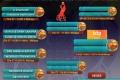 Getafe startet mit Sieg und Niederlage im Kampf um Final Four